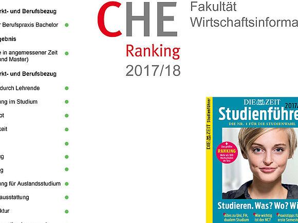 CHE Ranking 2017/2018