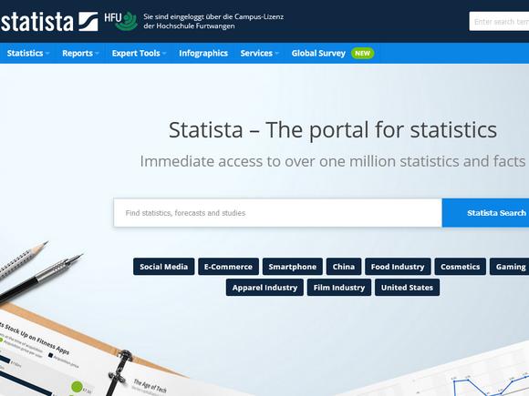 Statista International (I9541)