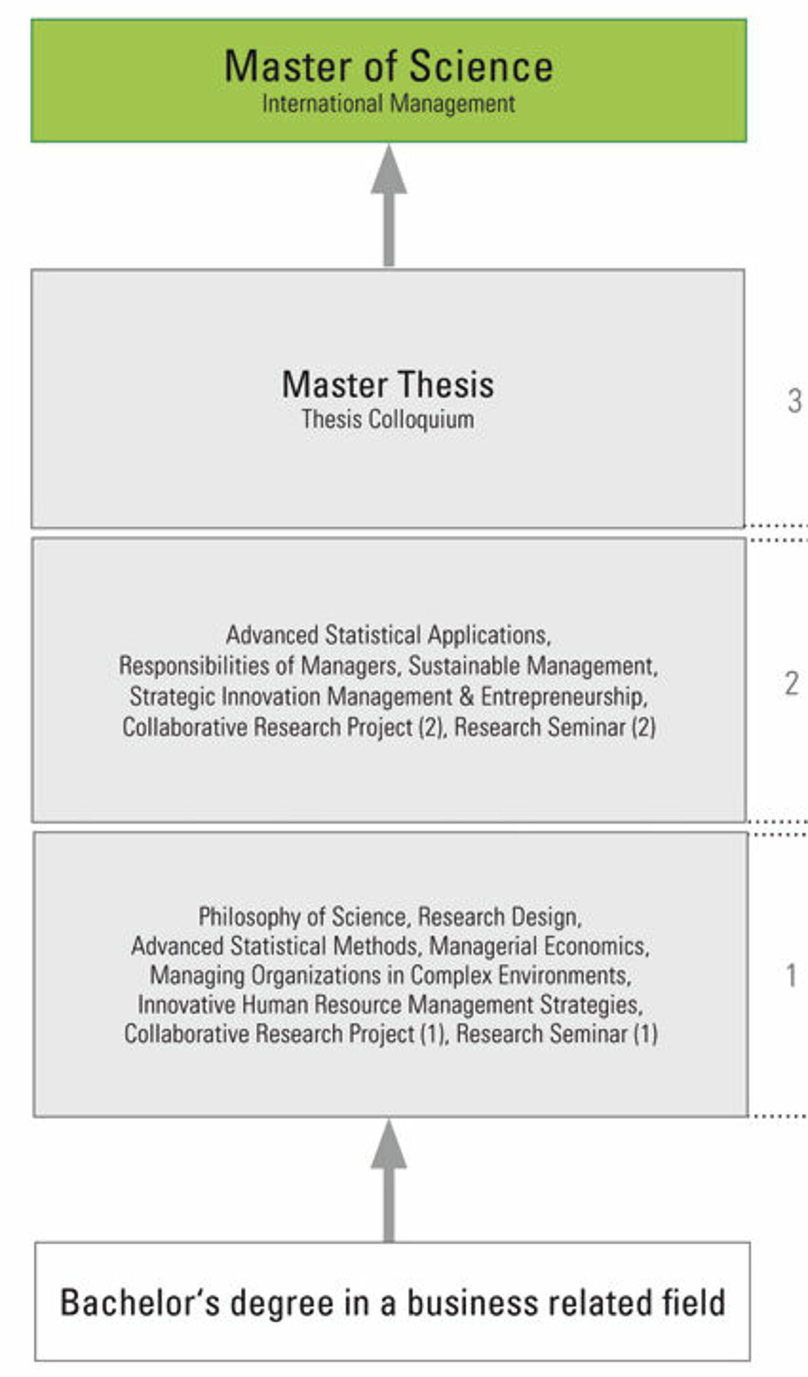 master thesis hfu