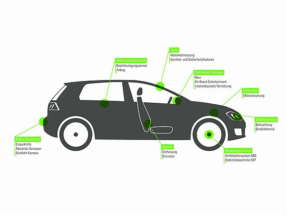 Autoweb