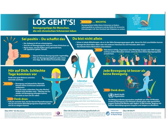 Aktiv sein gegen chronische Schmerzen (I17663)