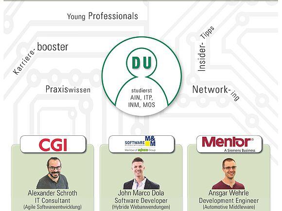 Neues Mentoren-Programm der Fakultät Informatik mit Partnern aus der Industrie (I10201)