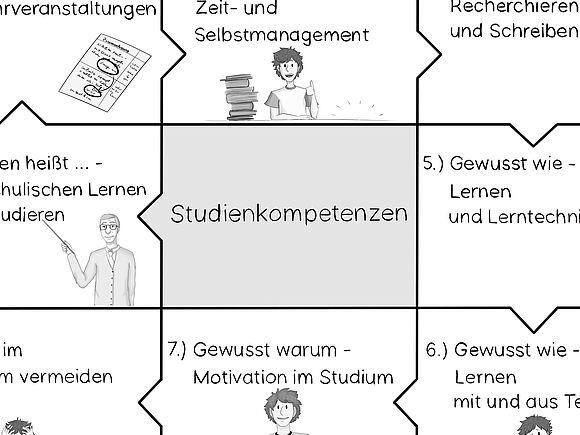 """Online-Veranstaltung """"Studienkompetenzen"""" am Campus Tuttlingen erfolgreich durchgeführt"""