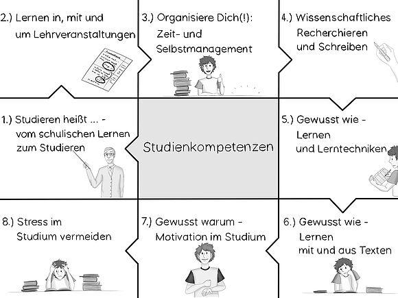 """Online-Veranstaltung """"Studienkompetenzen"""" am Campus Tuttlingen erfolgreich durchgeführt (I13863)"""